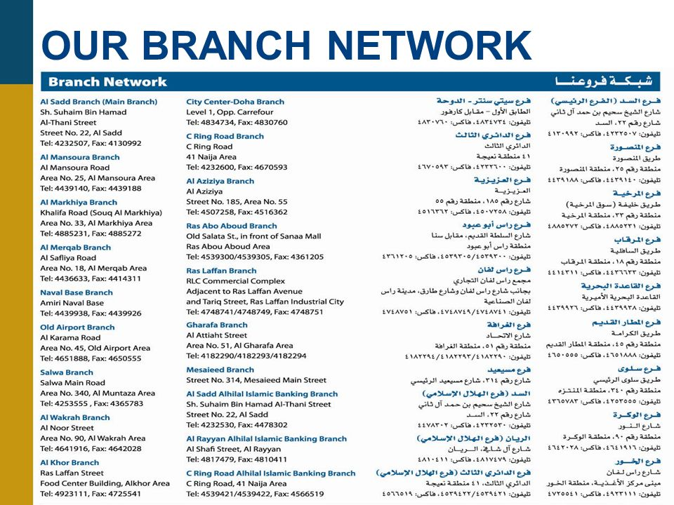 OUR BRANCH NETWORK Enjoy the convenience of the Ahlibank network through. 19 branches including 3 Islamic branches.