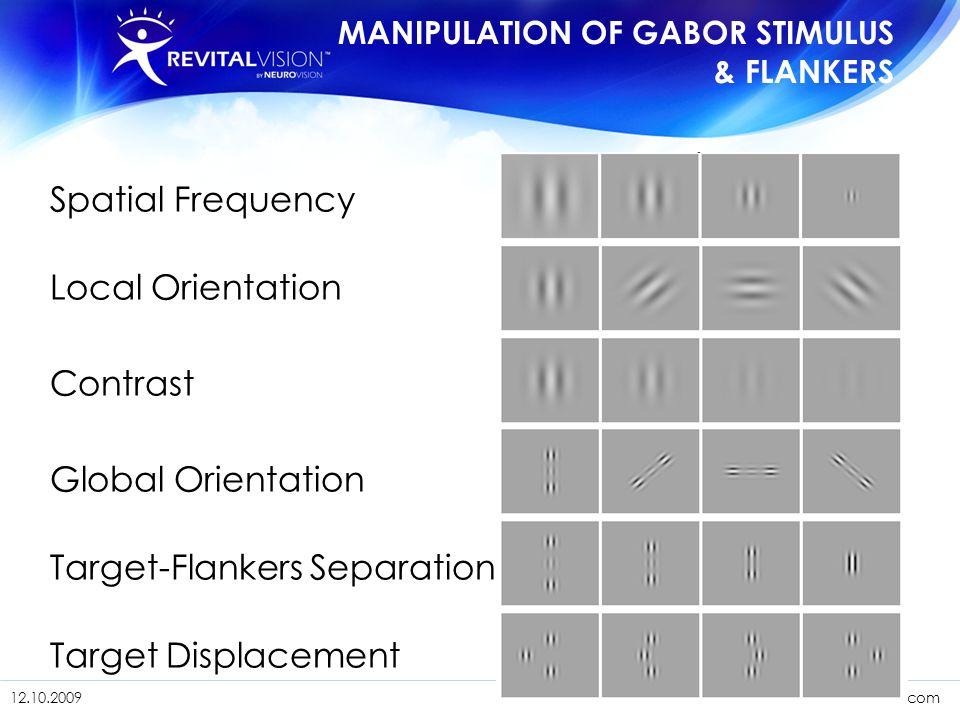 Target-Flankers Separation