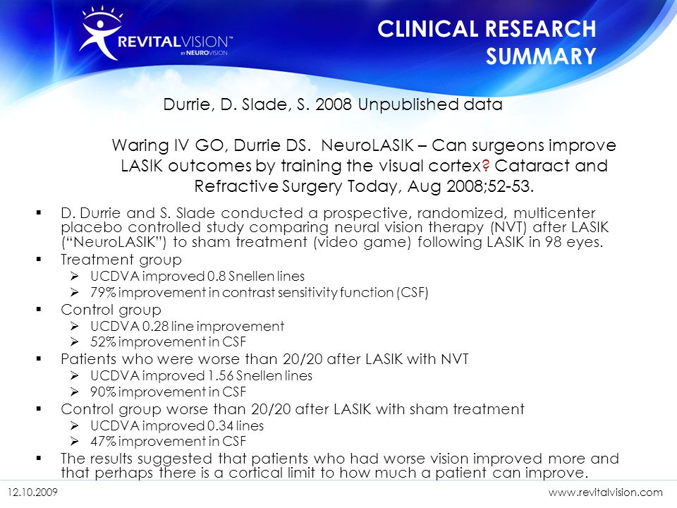 CLINICAL RESEARCH SUMMARY