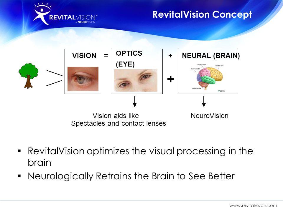 RevitalVision Concept