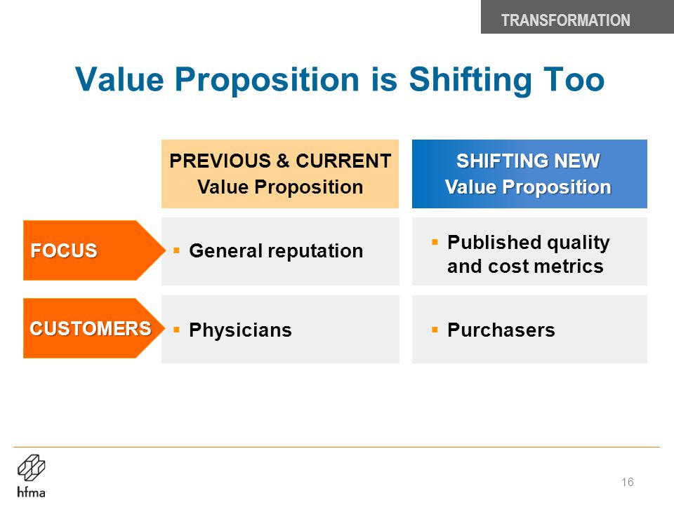 Value Proposition is Shifting Too