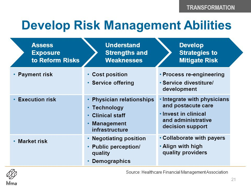 Develop Risk Management Abilities