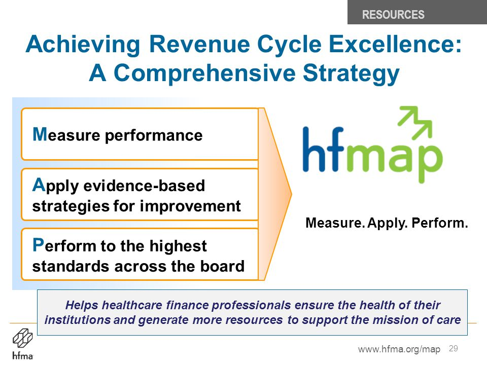 Achieving Revenue Cycle Excellence: A Comprehensive Strategy