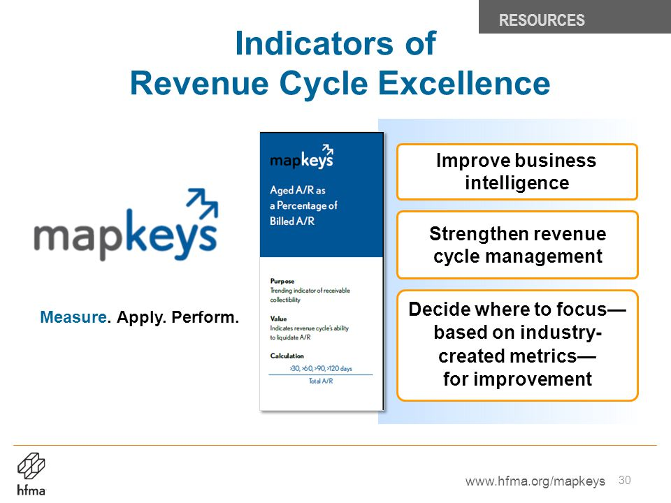 Indicators of Revenue Cycle Excellence