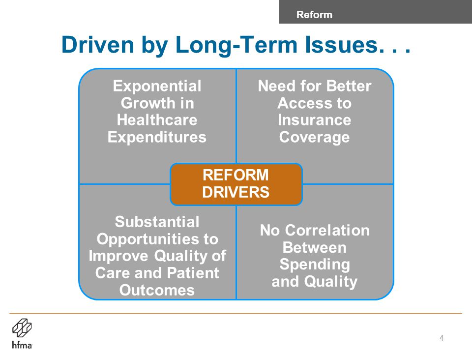 Driven by Long-Term Issues. . .