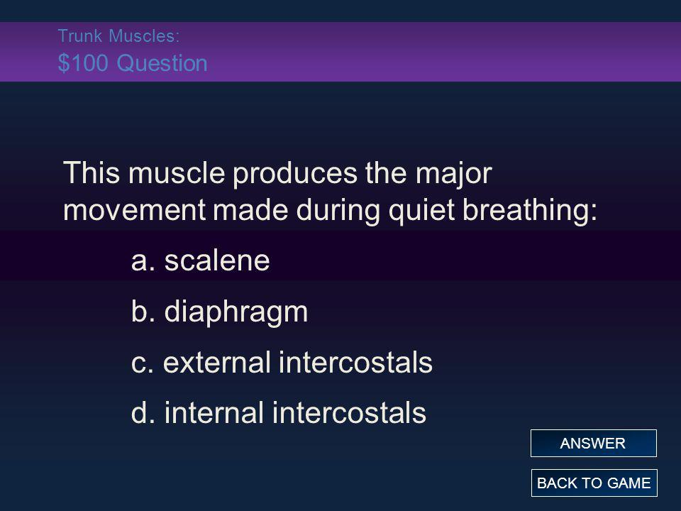 Trunk Muscles: $100 Question