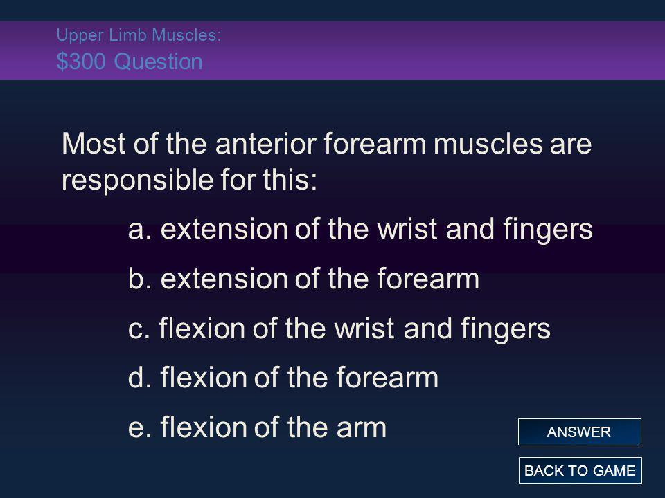 Upper Limb Muscles: $300 Question