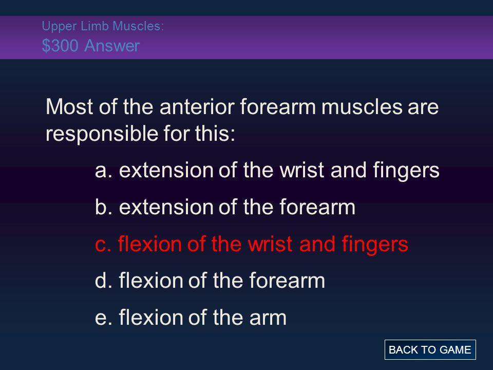 Upper Limb Muscles: $300 Answer