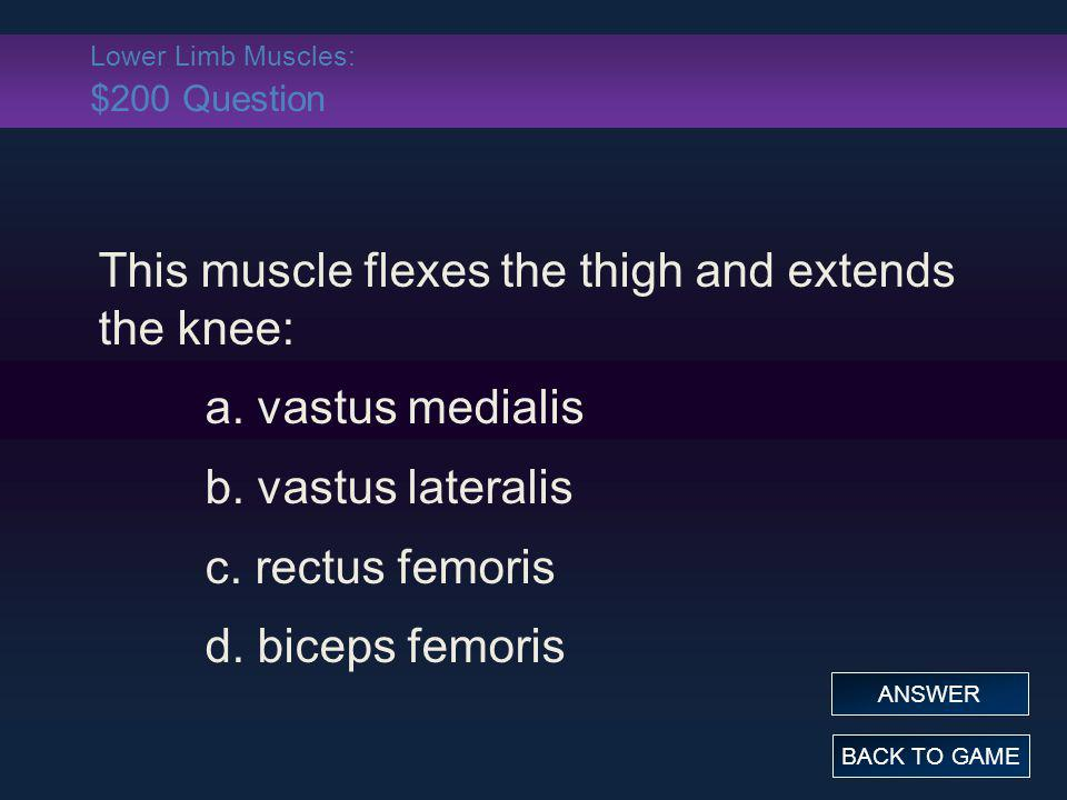 Lower Limb Muscles: $200 Question