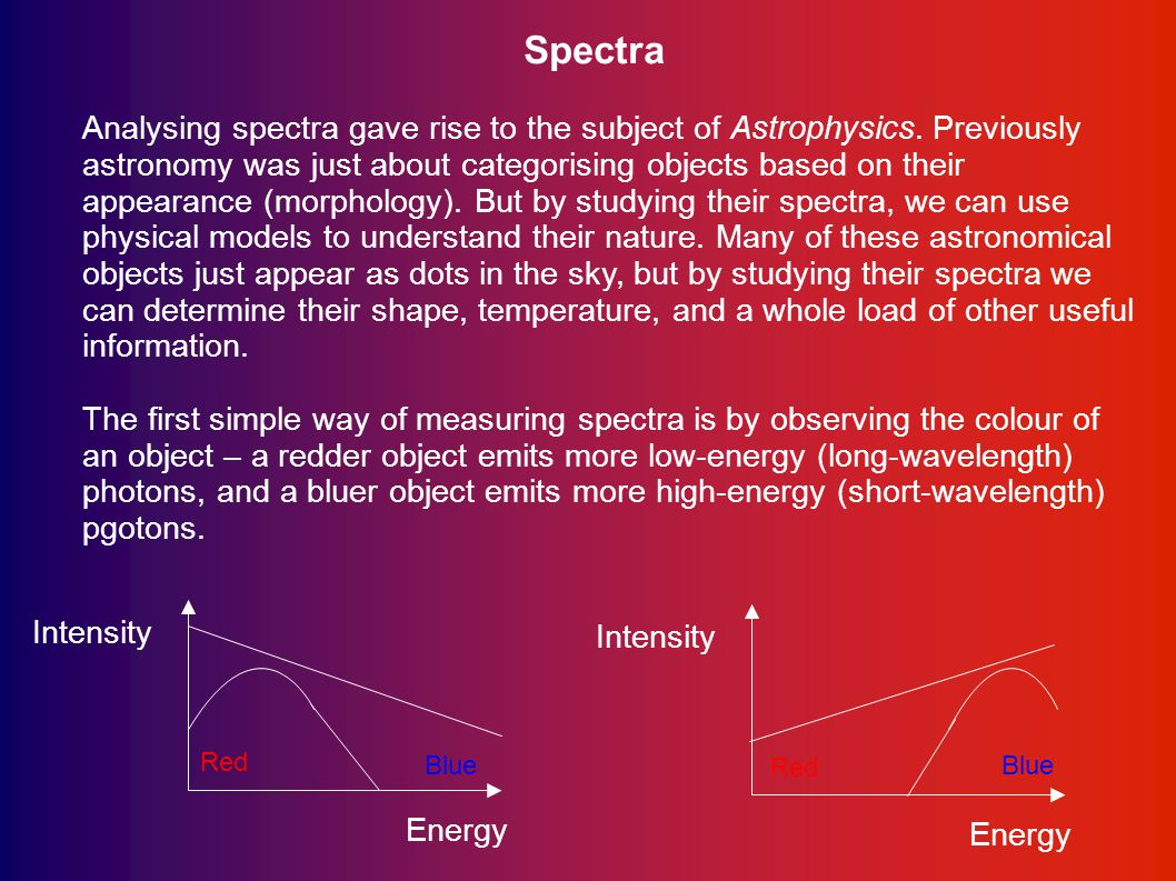 Spectra Analysing spectra gave rise to the subject of Astrophysics. Previously. astronomy was just about categorising objects based on their.