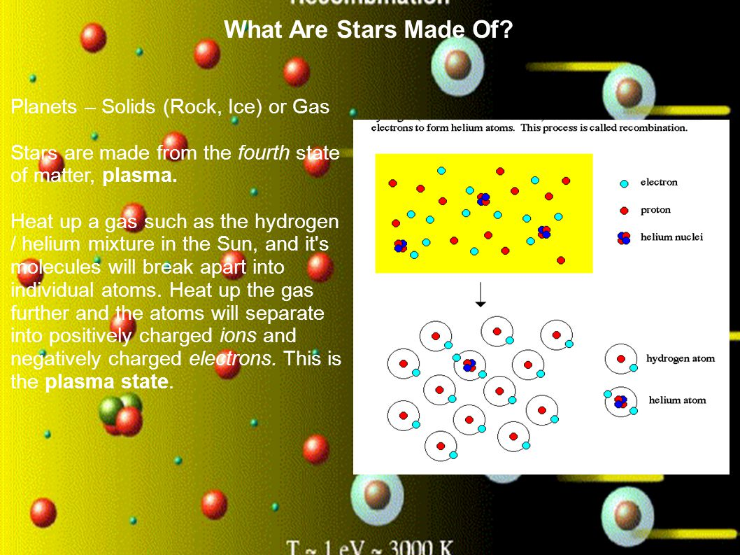 What Are Stars Made Of Planets – Solids (Rock, Ice) or Gas