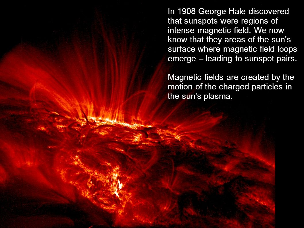 In 1908 George Hale discovered that sunspots were regions of intense magnetic field. We now know that they areas of the sun s surface where magnetic field loops emerge – leading to sunspot pairs.