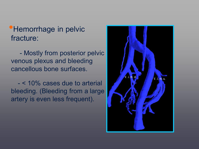 Hemorrhage in pelvic fracture: