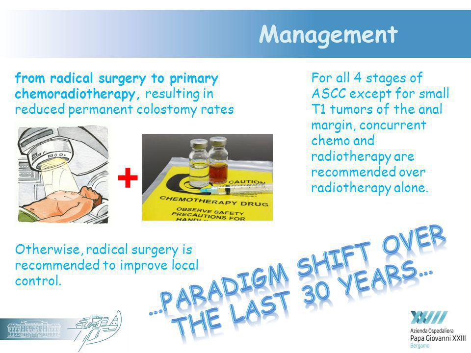 …paradigm shift over the last 30 years…