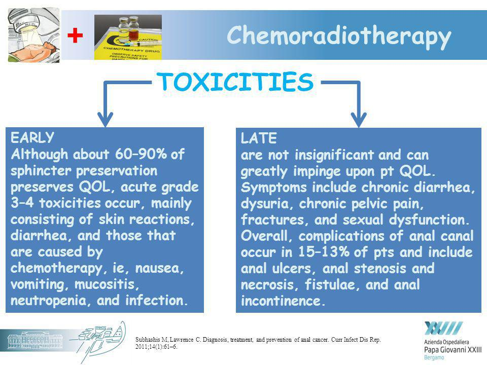 + Chemoradiotherapy TOXICITIES EARLY LATE