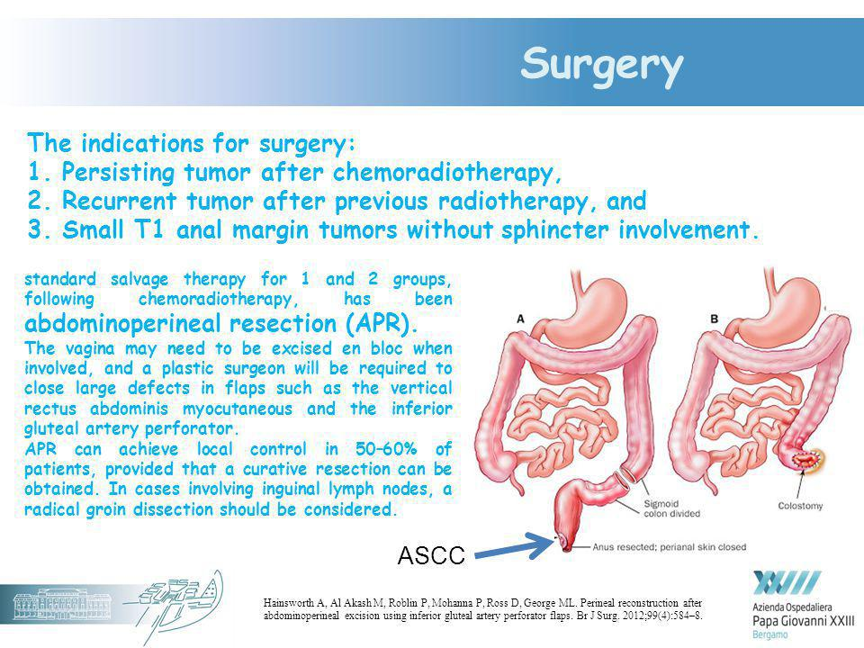 Surgery The indications for surgery: