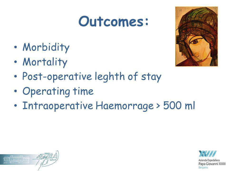 Outcomes: Morbidity Mortality Post-operative leghth of stay