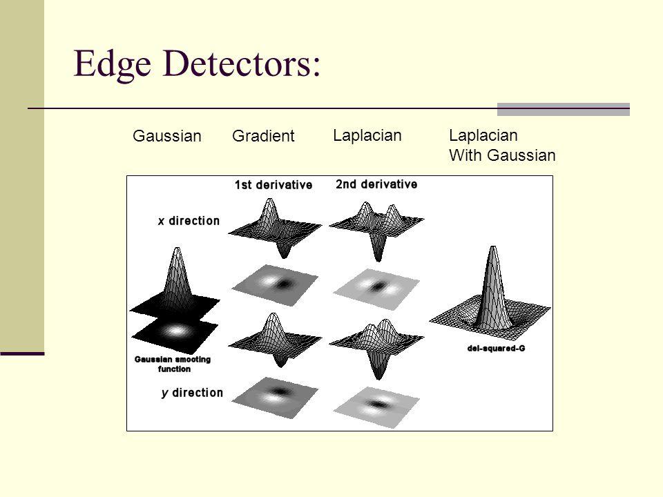 Edge Detectors: Gaussian Gradient Laplacian Laplacian With Gaussian