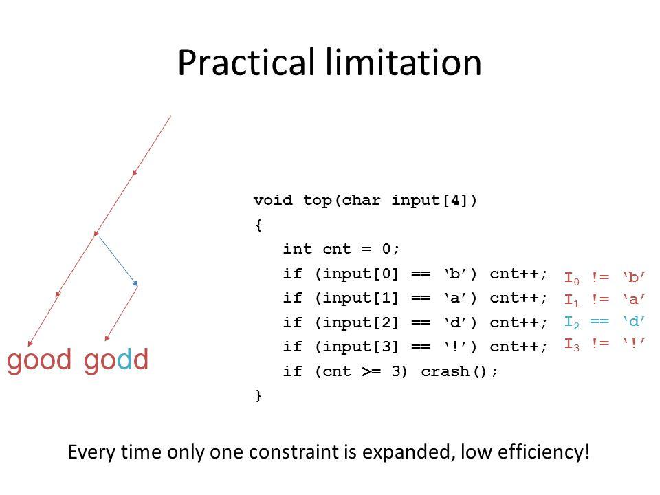 Practical limitation good godd