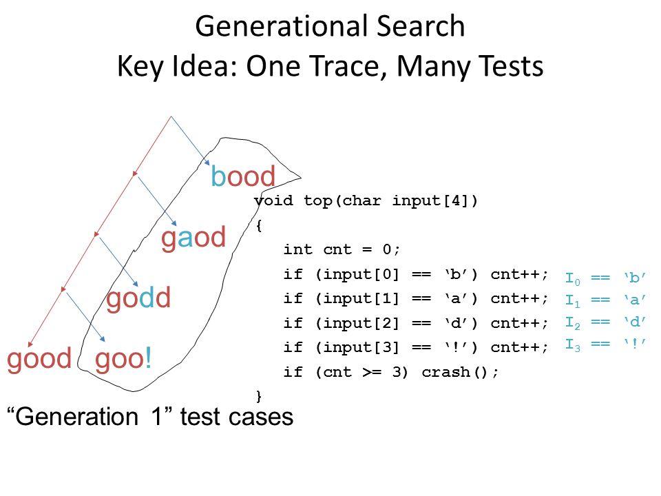 Key Idea: One Trace, Many Tests