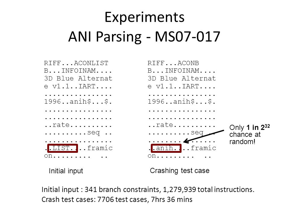 Experiments ANI Parsing - MS07-017