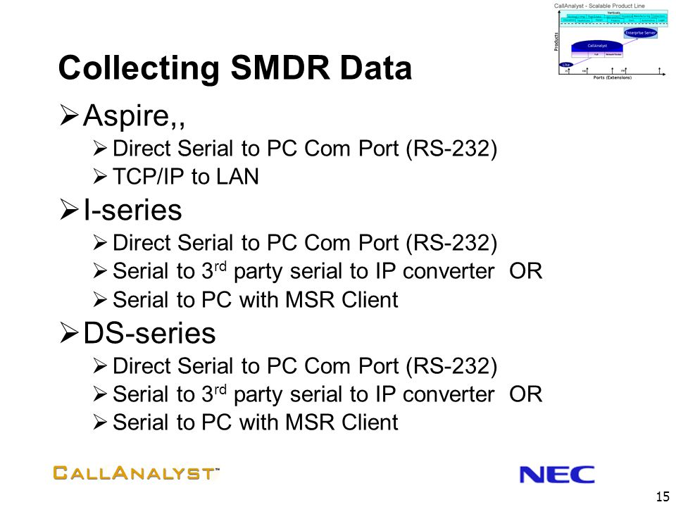 Collecting SMDR Data Aspire,, I-series DS-series