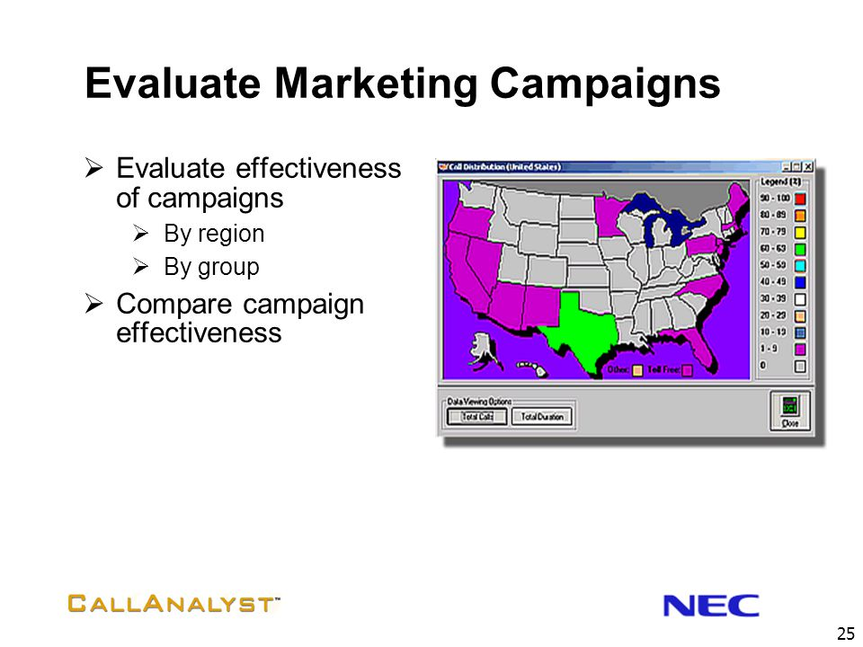 Evaluate Marketing Campaigns