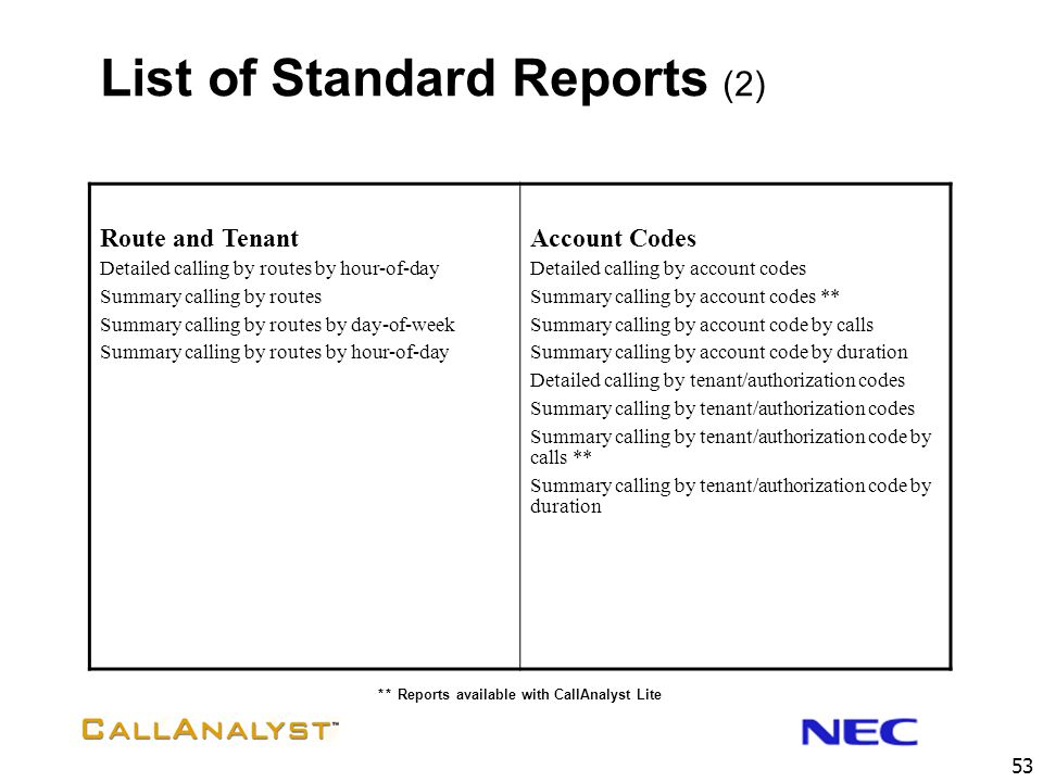 List of Standard Reports (2)