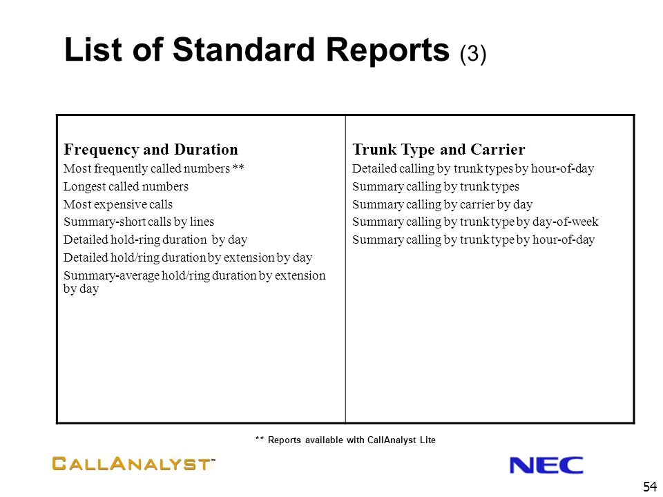 List of Standard Reports (3)