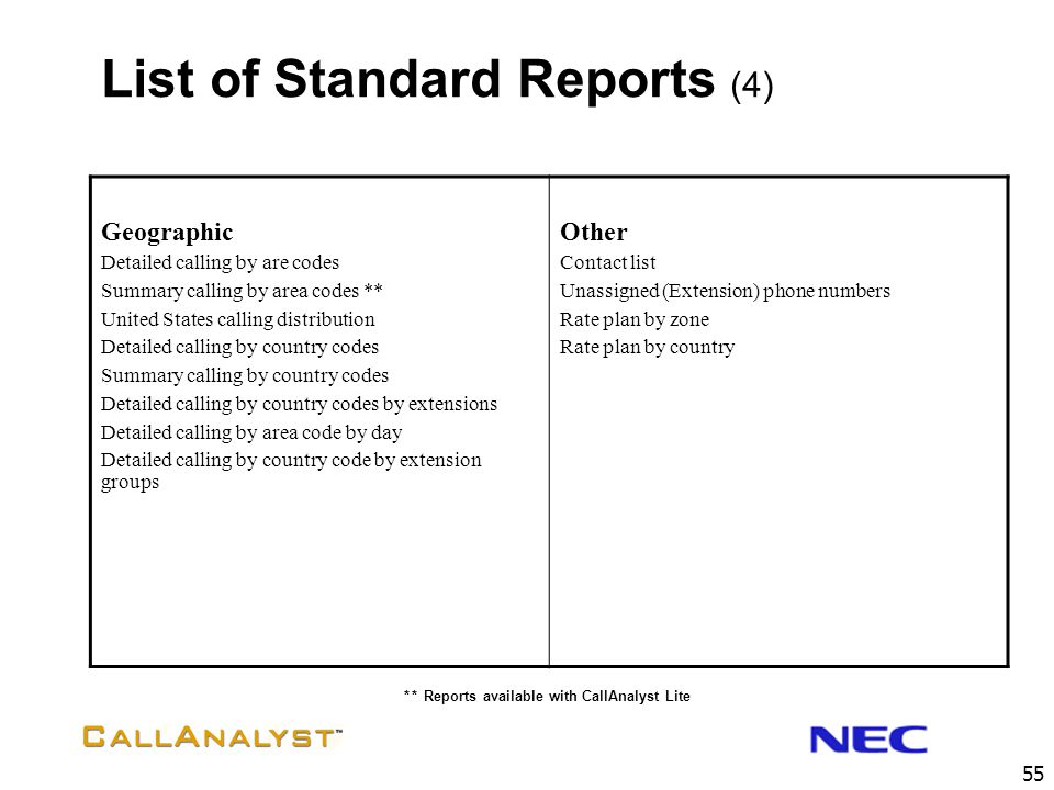 List of Standard Reports (4)