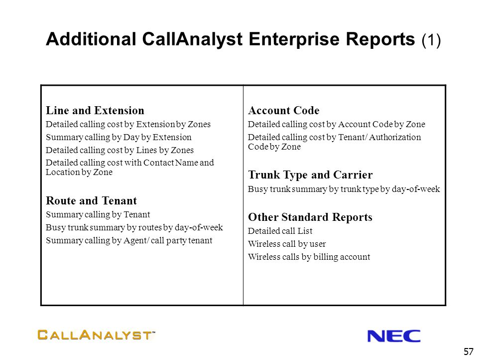 Additional CallAnalyst Enterprise Reports (1)
