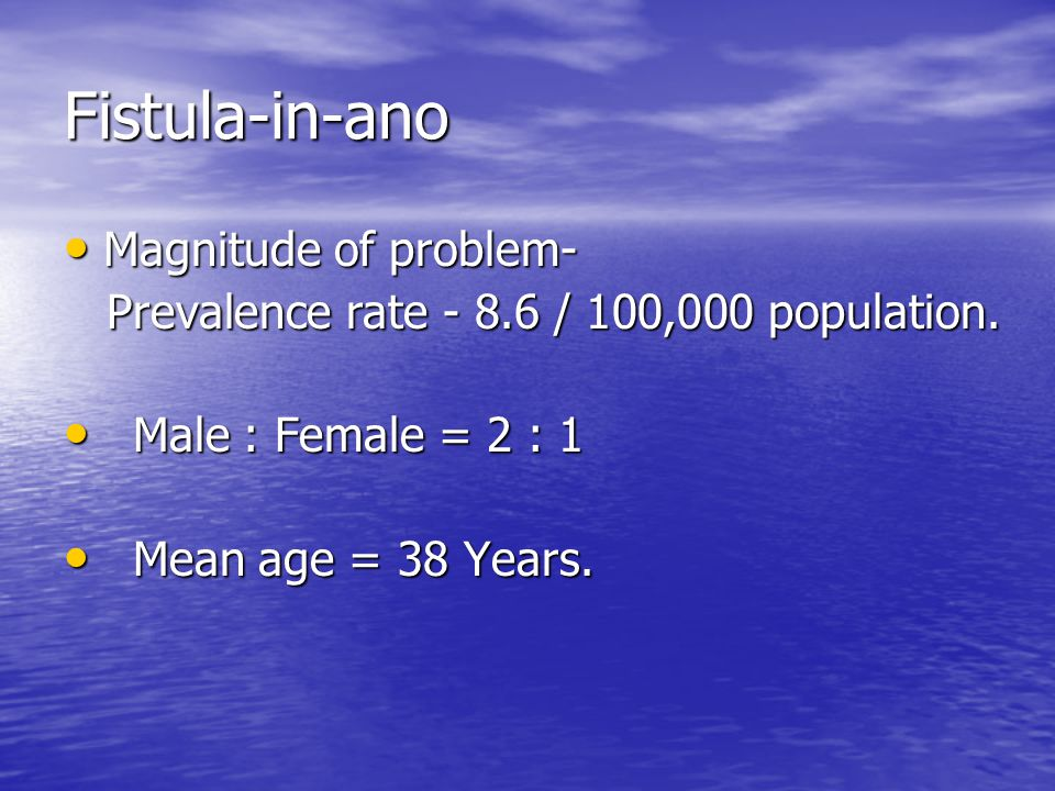 Fistula-in-ano Magnitude of problem-