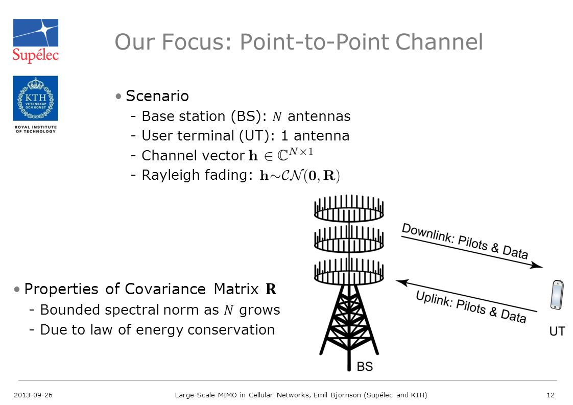 Our Focus: Point-to-Point Channel