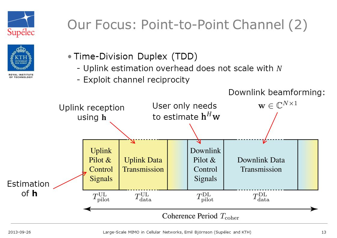 Our Focus: Point-to-Point Channel (2)
