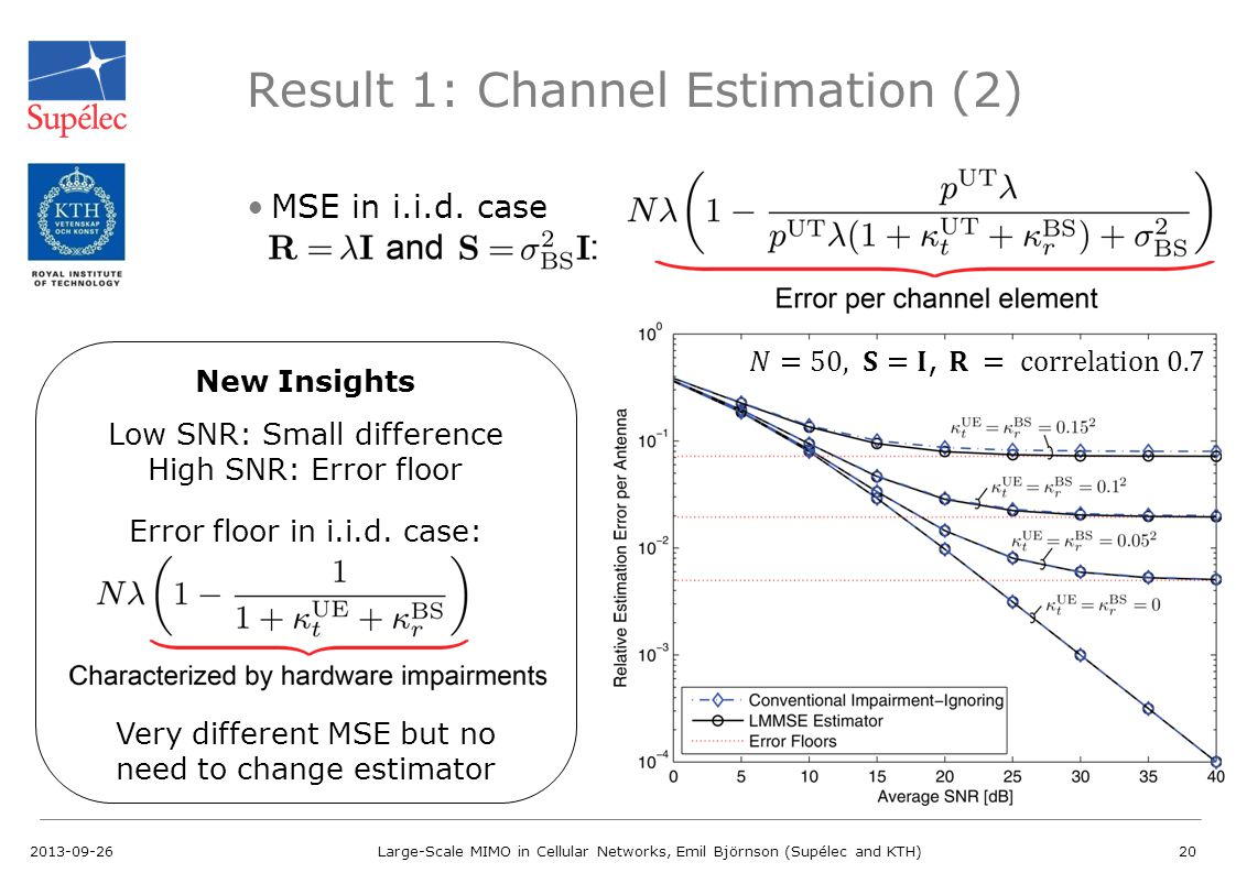 Result 1: Channel Estimation (2)