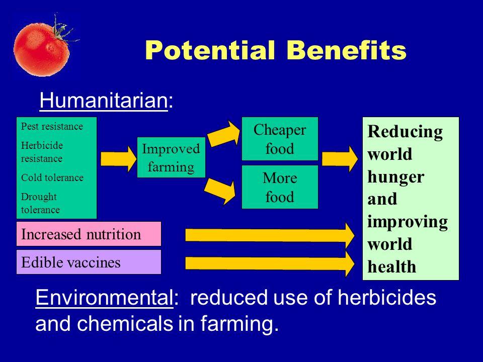 Potential Benefits Humanitarian:
