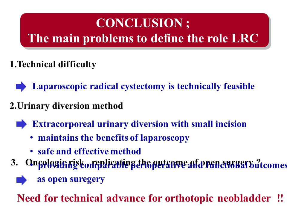 The main problems to define the role LRC