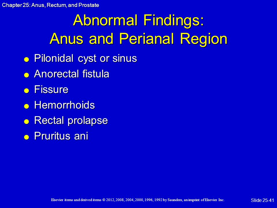 Abnormal Findings: Anus and Perianal Region