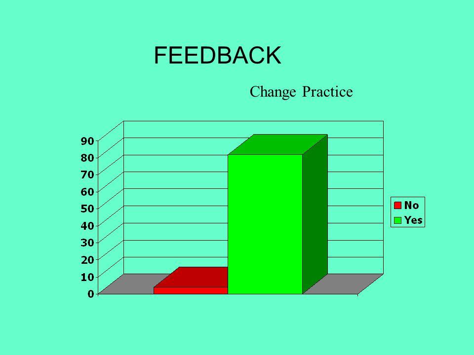 FEEDBACK Change Practice