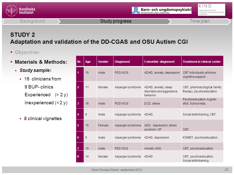 STUDY 2 Adaptation and validation of the DD-CGAS and OSU Autism CGI