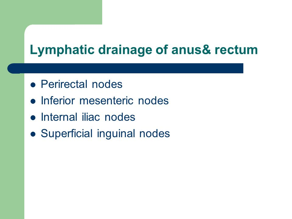 Lymphatic drainage of anus& rectum
