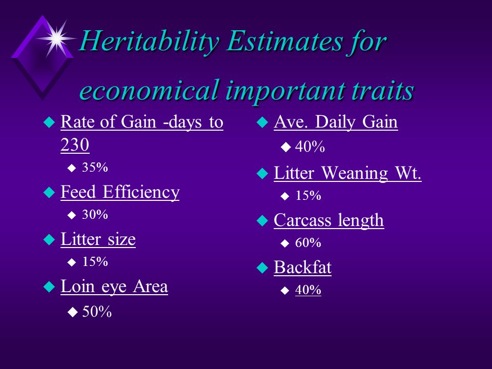 Heritability Estimates for economical important traits