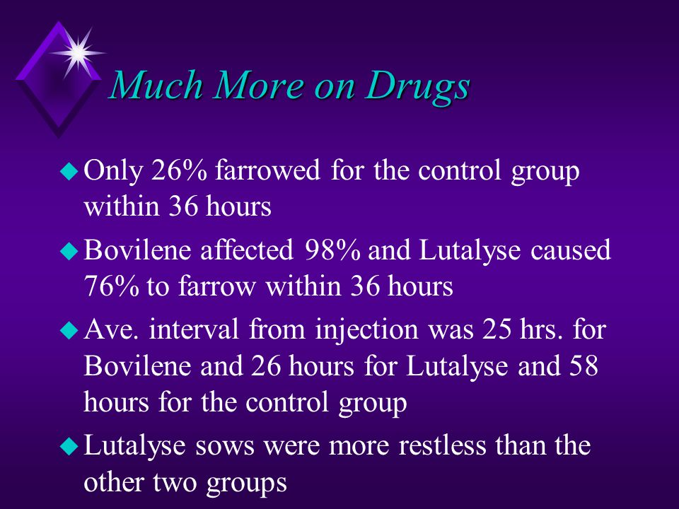 Much More on Drugs Only 26% farrowed for the control group within 36 hours. Bovilene affected 98% and Lutalyse caused 76% to farrow within 36 hours.