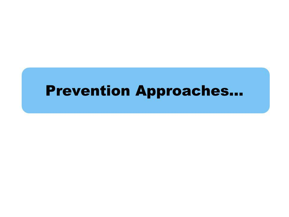 Prevention Approaches…