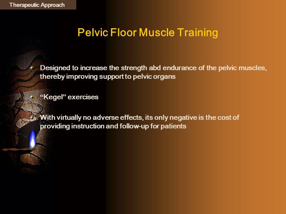Pelvic Floor Muscle Training