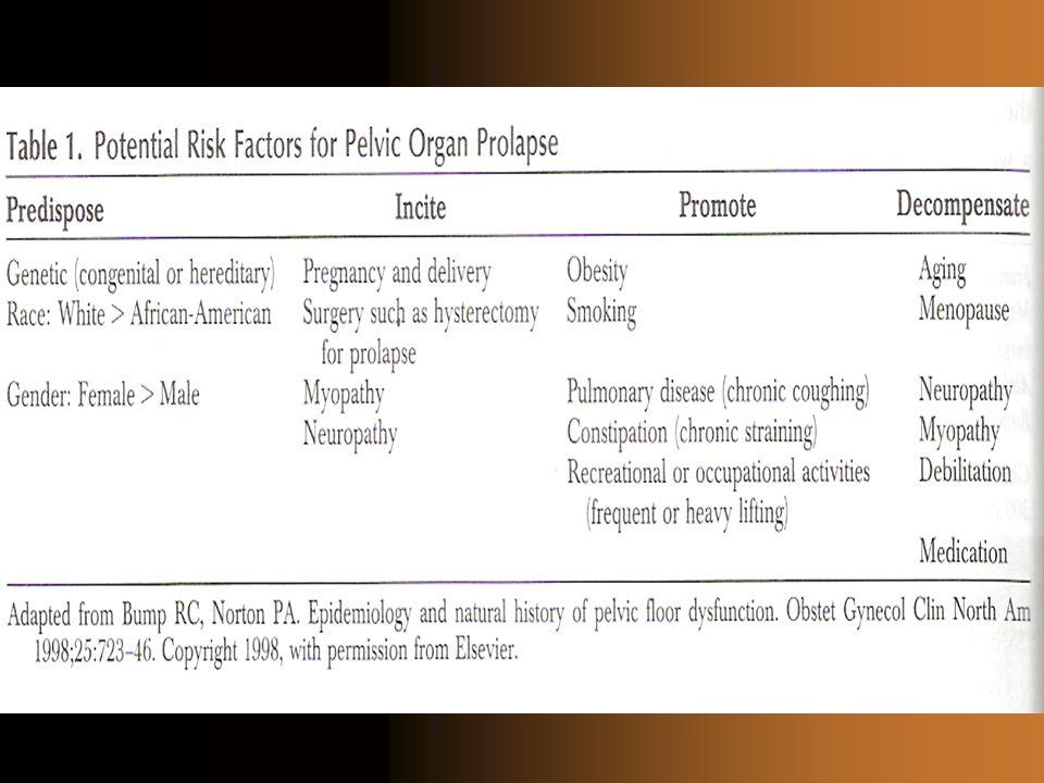Pathophysiology Table 1