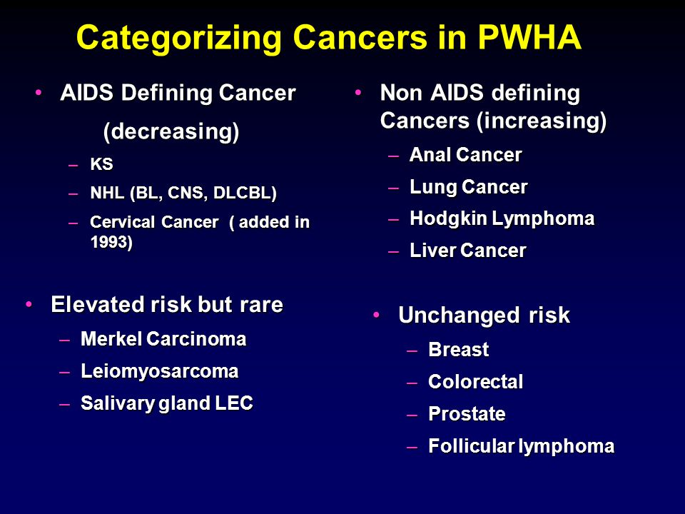 Categorizing Cancers in PWHA
