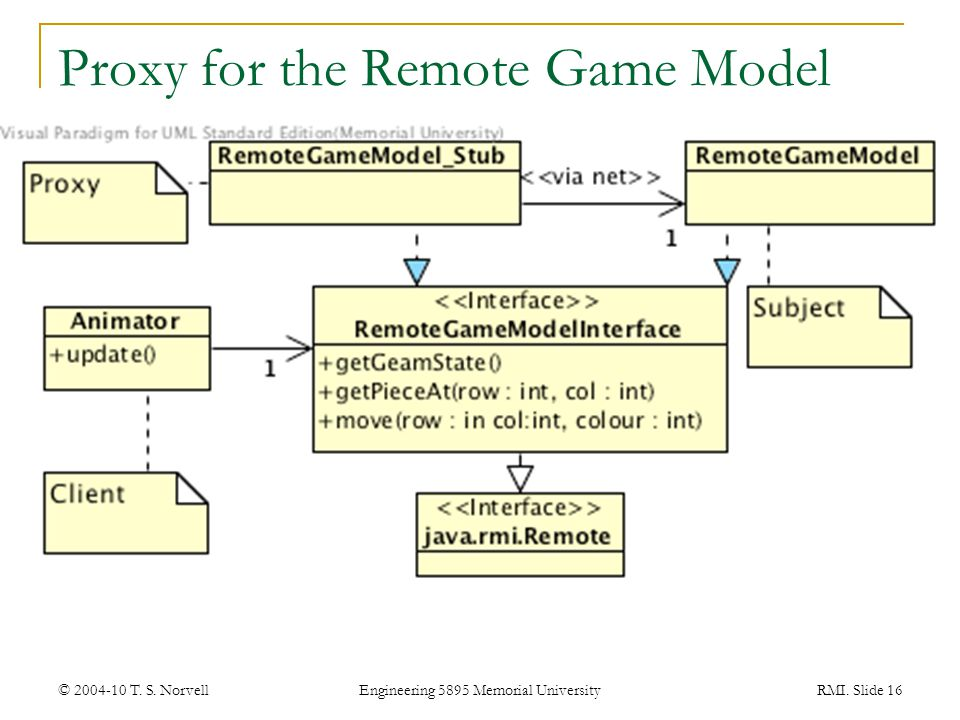 Proxy for the Remote Game Model