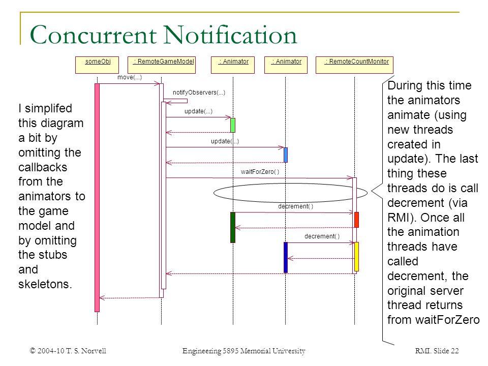 Concurrent Notification