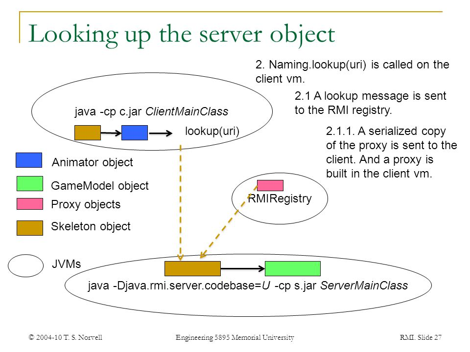 Looking up the server object